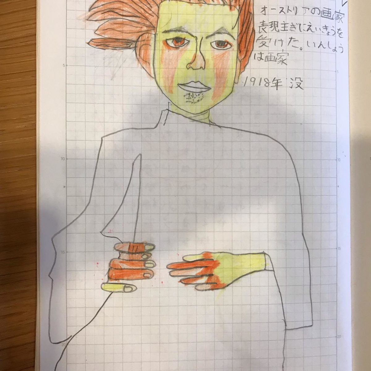 娘の小学校の宿題に自主勉強と言う名の強制宿題があった  なんでも良いと言うので、休みの日に私がこの自主勉強を一緒にやった。  なんでも良いならアートをやらせようと思い 私の好きなアーティストの作品を模写させた。  これは娘にアーティストになってもらいたいのでは無い、アートについて知識を持ってもらいたいからだ   名前、出身地、どの時代、どんな作風や影響をどう与え与えられたかを知ってもらいたいから  アートは人生を豊かにする大事な要素だ